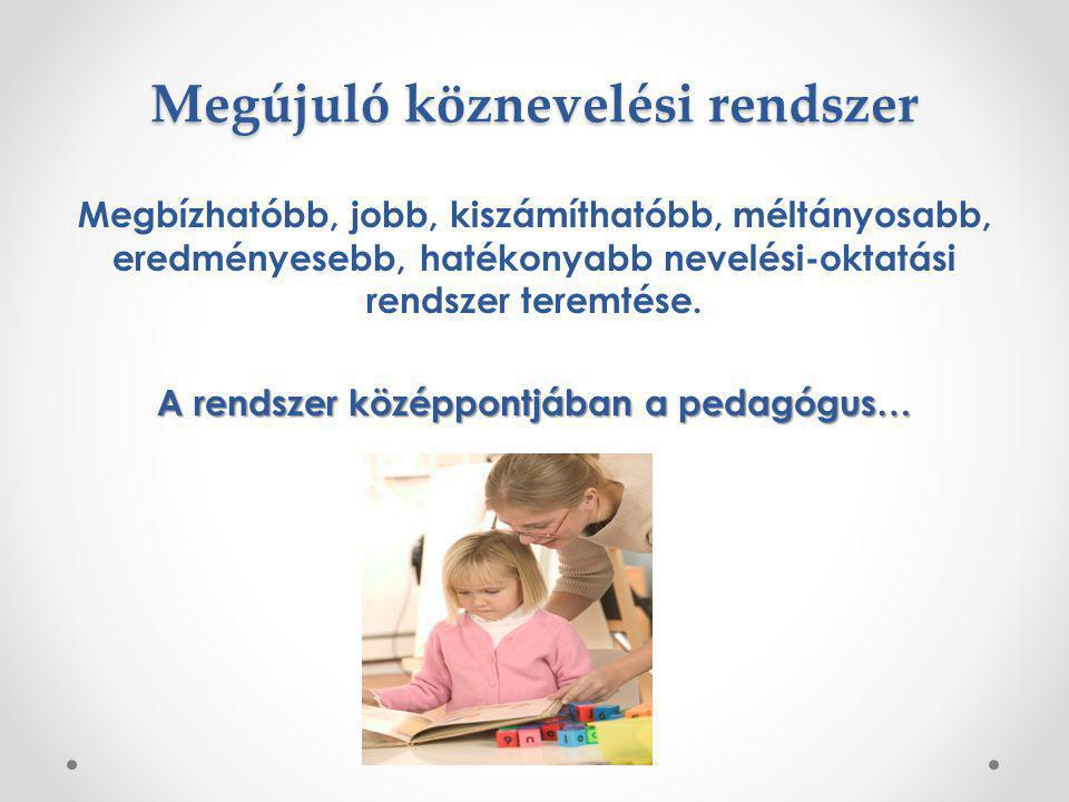 Megújuló köznevelési rendszer Tanfelügyelet, pedagógiai szakmai ellenőrzés Tanfelügyelet, pedagógiai szakmai ellenőrzés A pedagógus életpályához kapcsolódó pedagógus minősítési rendszer Pedagógusok előmeneteli rendszere Szaktanácsadói, tantárgygondozói rendszer Pedagógus továbbképzési rendszer