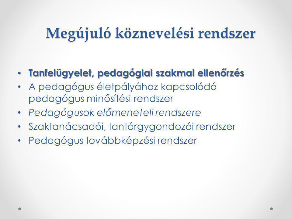 Megújuló köznevelési rendszer Tanfelügyelet, pedagógiai szakmai ellenőrzés Tanfelügyelet, pedagógiai szakmai ellenőrzés A pedagógus életpályához kapcs