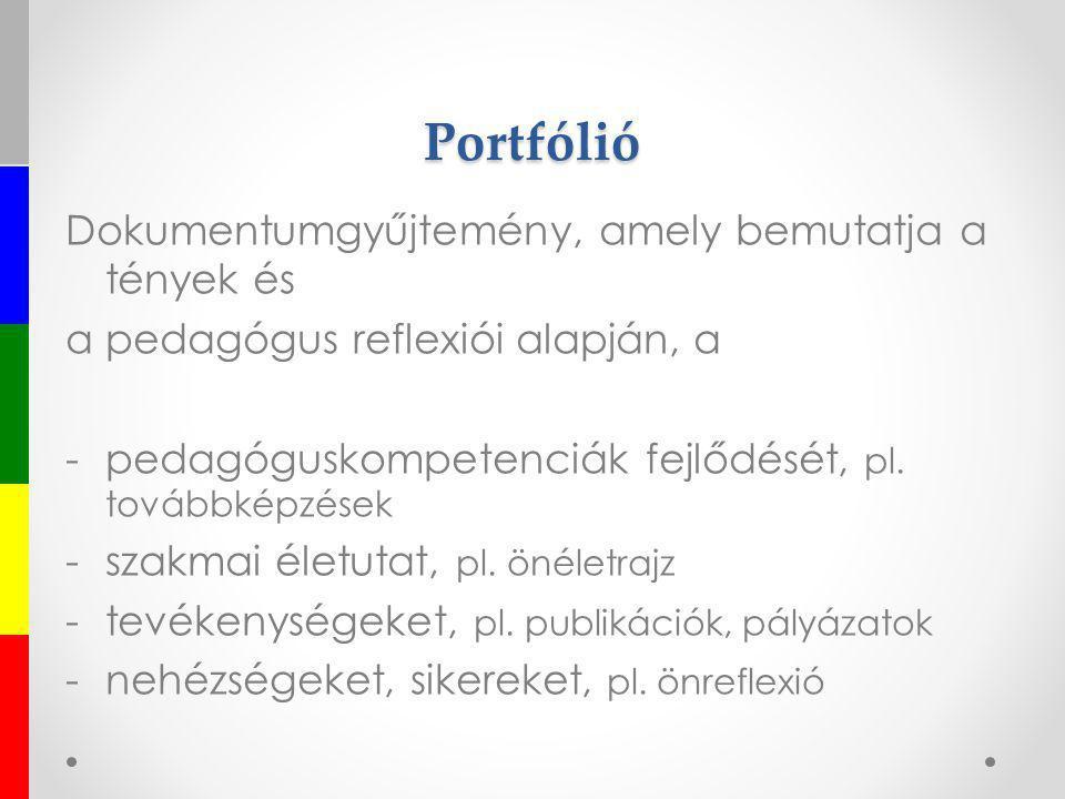 Portfólió Dokumentumgyűjtemény, amely bemutatja a tények és a pedagógus reflexiói alapján, a -pedagóguskompetenciák fejlődését, pl. továbbképzések -sz