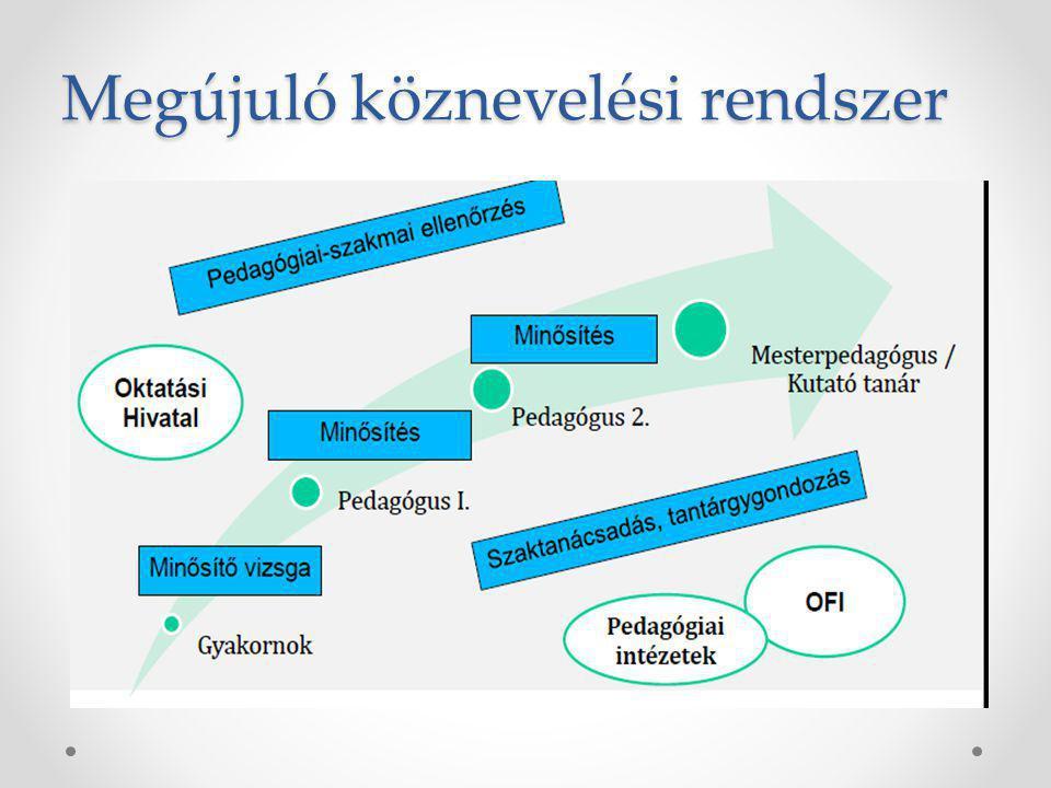 Tanfelügyelet - pedagógus Az ellenőrzés eljárásrendje 1.