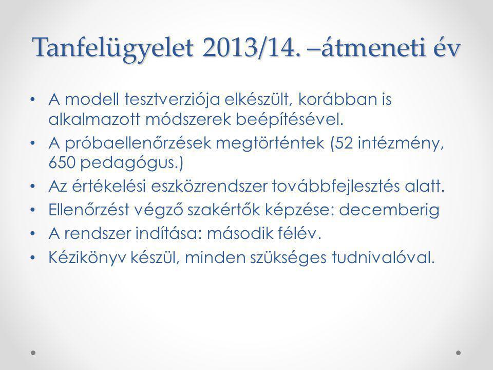 Tanfelügyelet 2013/14. –átmeneti év A modell tesztverziója elkészült, korábban is alkalmazott módszerek beépítésével. A próbaellenőrzések megtörténtek