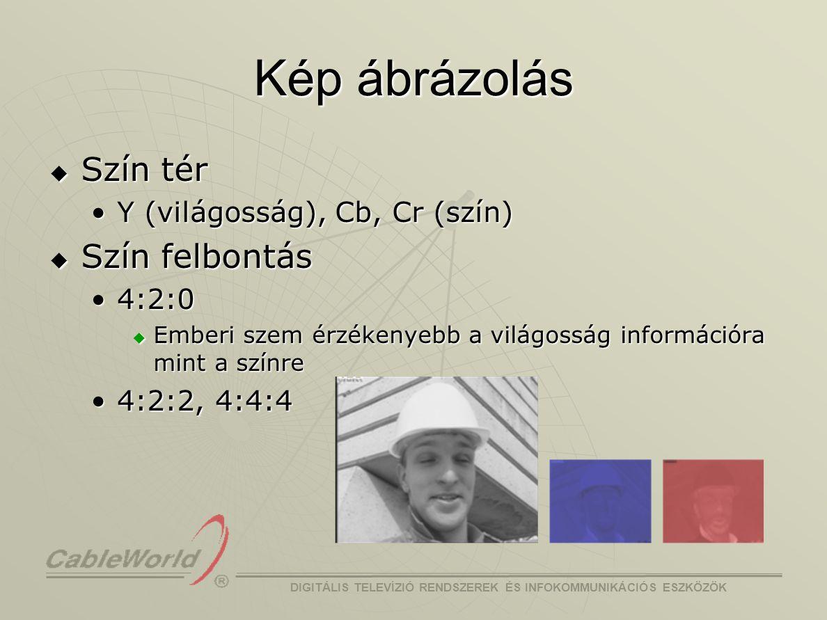 DIGITÁLIS TELEVÍZIÓ RENDSZEREK ÉS INFOKOMMUNIKÁCIÓS ESZKÖZÖK Kép típusok – MPEG-2