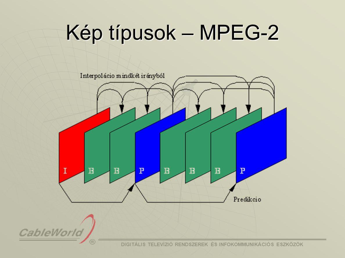DIGITÁLIS TELEVÍZIÓ RENDSZEREK ÉS INFOKOMMUNIKÁCIÓS ESZKÖZÖK Kép típusok – H.264  Nincs jelentős különbség Megjelenítési, átviteli, referencia sorrend rugalmasMegjelenítési, átviteli, referencia sorrend rugalmas Több referencia kép (nem csak 2)Több referencia kép (nem csak 2)  1 blokkhoz: P  1 MV, B  2 MV  Nem kell időben korábban és később lenniük  Memória a korlát IDR kép a szekvencia hozzáférési pontjaIDR kép a szekvencia hozzáférési pontja  Korábbi kép IDR után nem lehet referencia  Nem minden I kép IDR (instantaneous decoding refresh)