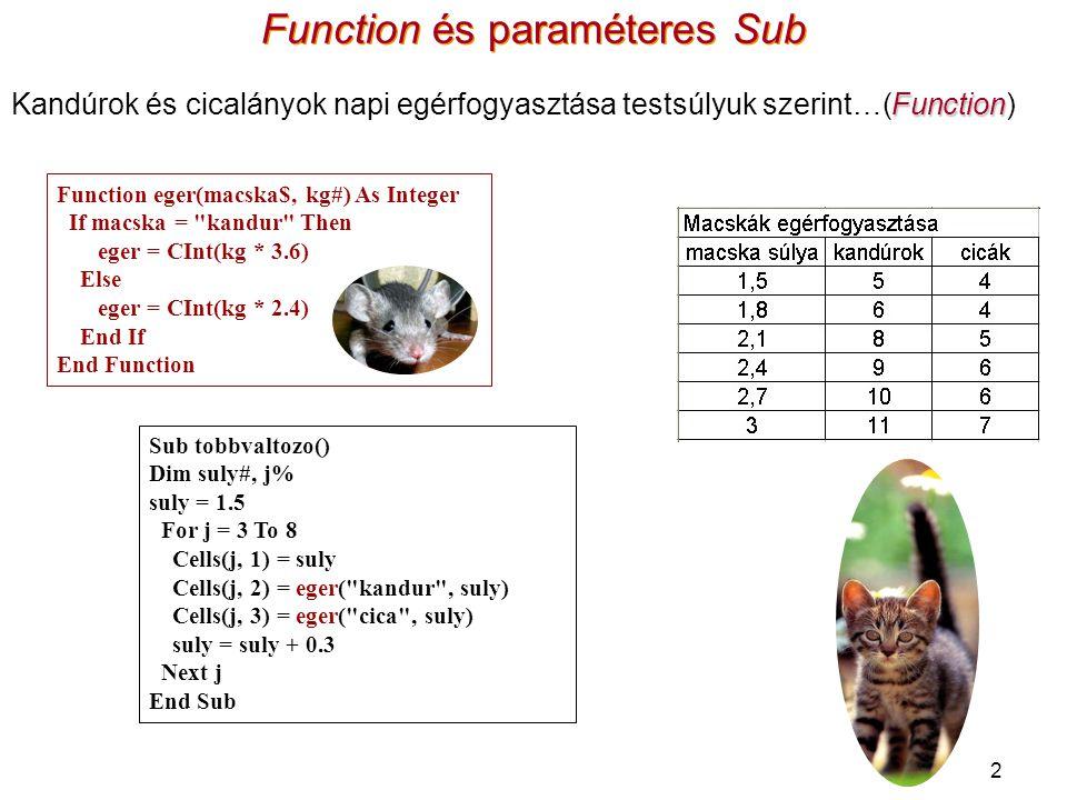 2 Function és paraméteres Sub Sub tobbvaltozo() Dim suly#, j% suly = 1.5 For j = 3 To 8 Cells(j, 1) = suly Cells(j, 2) = eger( kandur , suly) Cells(j, 3) = eger( cica , suly) suly = suly + 0.3 Next j End Sub Function eger(macska$, kg#) As Integer If macska = kandur Then eger = CInt(kg * 3.6) Else eger = CInt(kg * 2.4) End If End Function Function Kandúrok és cicalányok napi egérfogyasztása testsúlyuk szerint…(Function)