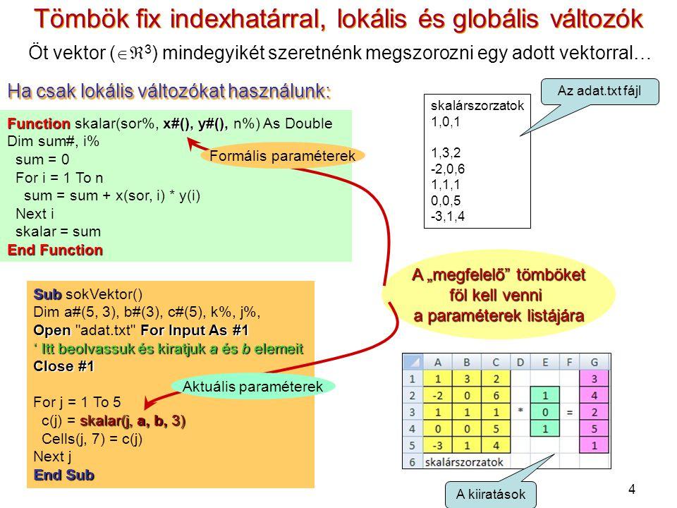 """4 Ha csak lokális változókat használunk: Sub Sub sokVektor() Dim a#(5, 3), b#(3), c#(5), k%, j%, OpenFor Input As #1 Open adat.txt For Input As #1 ' Itt beolvassuk és kiratjuk a és b elemeit Close #1 For j = 1 To 5 skalar(j, a, b, 3) c(j) = skalar(j, a, b, 3) Cells(j, 7) = c(j) Next j End Sub Functionx#(), y#(), Function skalar(sor%, x#(), y#(), n%) As Double Dim sum#, i% sum = 0 For i = 1 To n sum = sum + x(sor, i) * y(i) Next i skalar = sum End Function skalárszorzatok 1,0,1 1,3,2 -2,0,6 1,1,1 0,0,5 -3,1,4 Az adat.txt fájl A kiiratások A """"megfelelő tömböket föl kell venni a paraméterek listájára Tömbök fix indexhatárral, lokális és globális változók Öt vektor (  3 ) mindegyikét szeretnénk megszorozni egy adott vektorral… Formális paraméterek Aktuális paraméterek"""