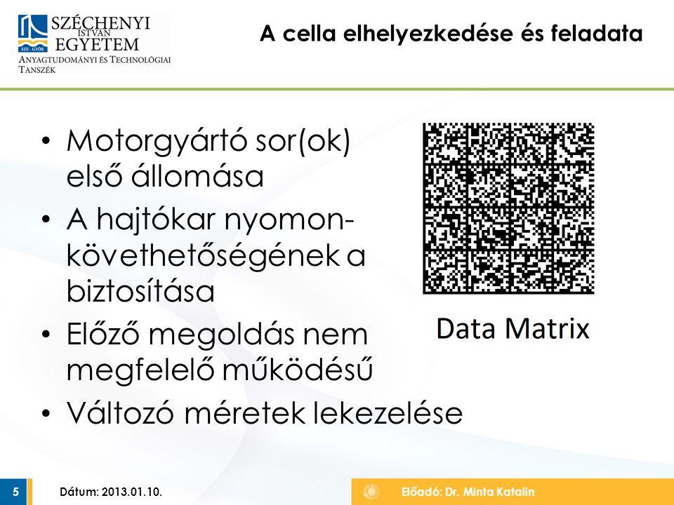 Motorgyártó sor(ok) első állomása A hajtókar nyomon- követhetőségének a biztosítása Előző megoldás nem megfelelő működésű Változó méretek lekezelése Dátum: 2013.01.10.5 A cella elhelyezkedése és feladata Előadó: Dr.
