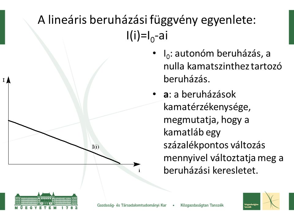 A lineáris beruházási függvény egyenlete: I(i)=I 0 -ai I 0 : autonóm beruházás, a nulla kamatszinthez tartozó beruházás.
