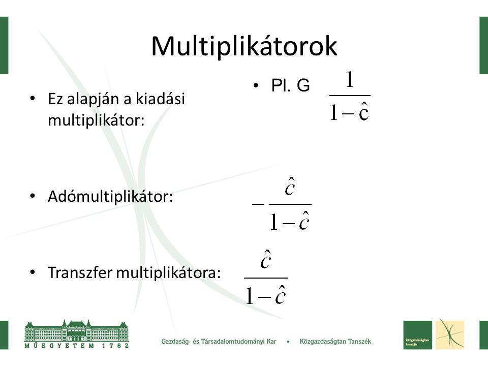 Multiplikátorok Ez alapján a kiadási multiplikátor: Adómultiplikátor: Transzfer multiplikátora: Pl.