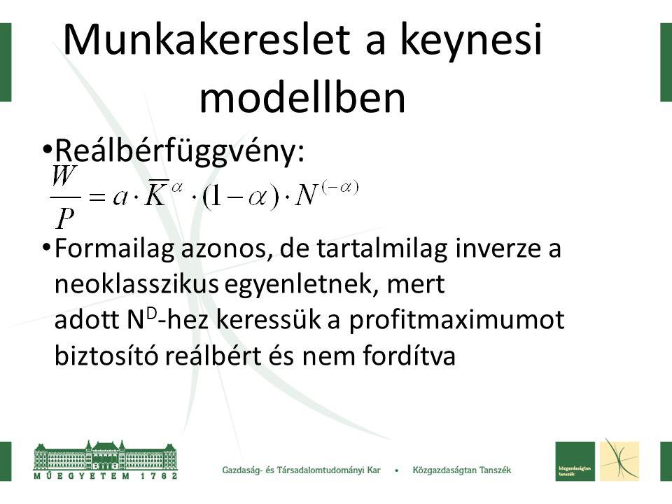 Munkakereslet a keynesi modellben Reálbérfüggvény: Formailag azonos, de tartalmilag inverze a neoklasszikus egyenletnek, mert adott N D -hez keressük a profitmaximumot biztosító reálbért és nem fordítva