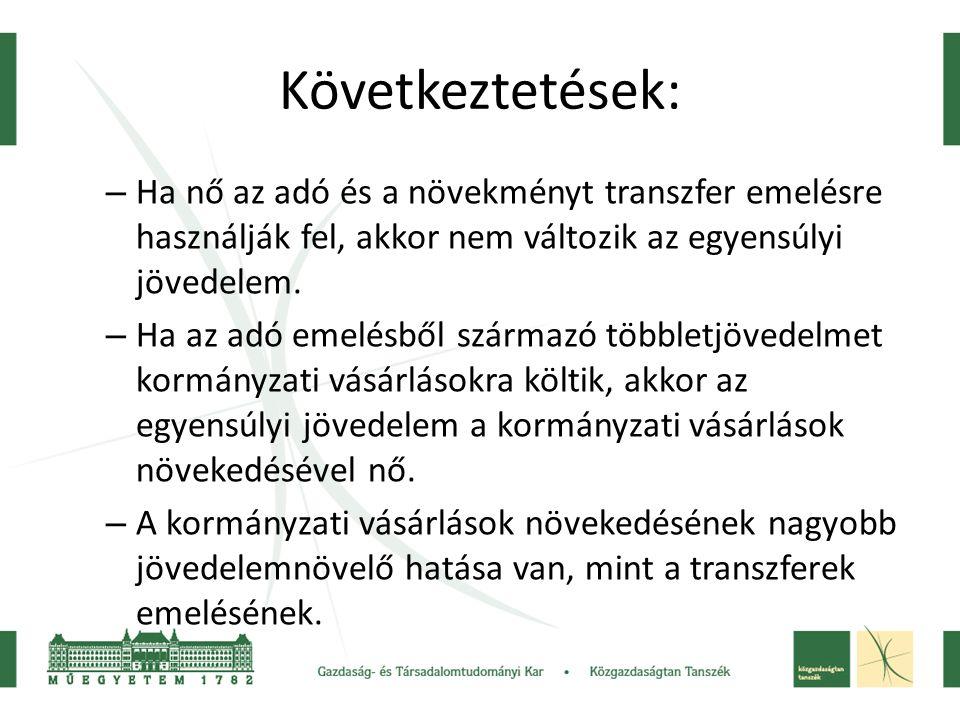 Következtetések: – Ha nő az adó és a növekményt transzfer emelésre használják fel, akkor nem változik az egyensúlyi jövedelem.