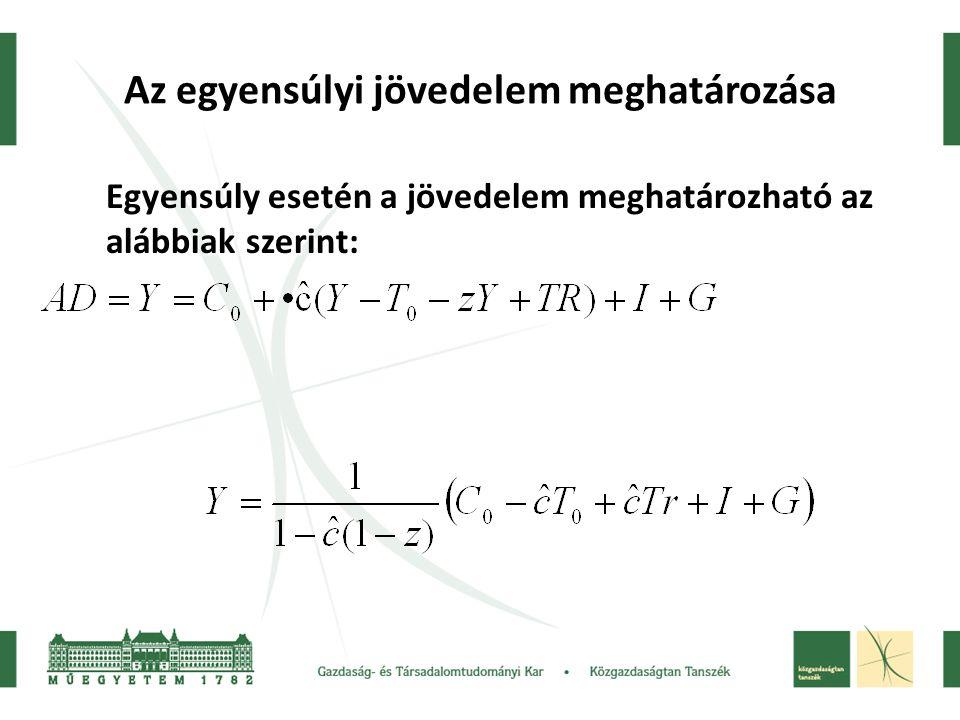 Az egyensúlyi jövedelem meghatározása esetén a jövedelem meghatározható az alábbiak szerint: Egyensúly esetén a jövedelem meghatározható az alábbiak szerint: