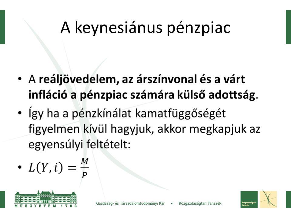 A keynesiánus pénzpiac