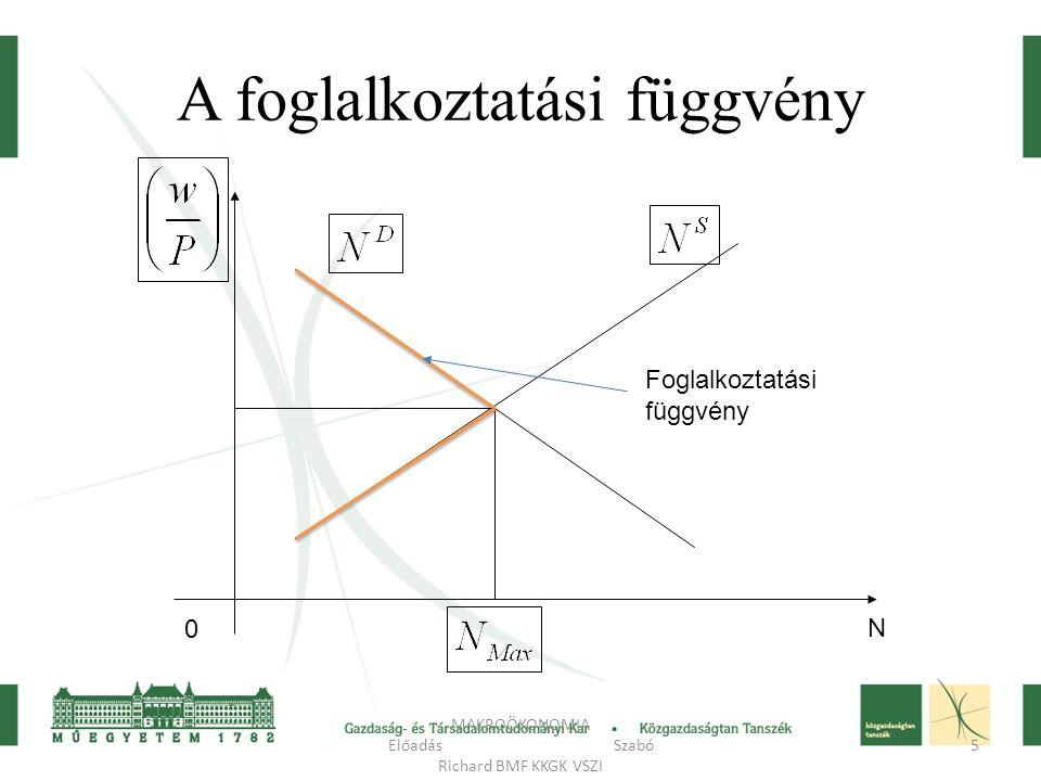 MAKROÖKONOMIA Előadás Szabó Richard BMF KKGK VSZI 5 A foglalkoztatási függvény 0 N Foglalkoztatási függvény