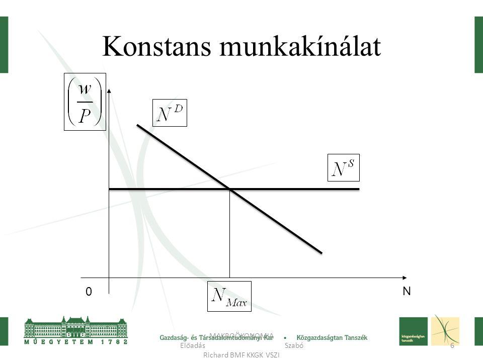 MAKROÖKONOMIA Előadás Szabó Richard BMF KKGK VSZI 6 Konstans munkakínálat 0 N