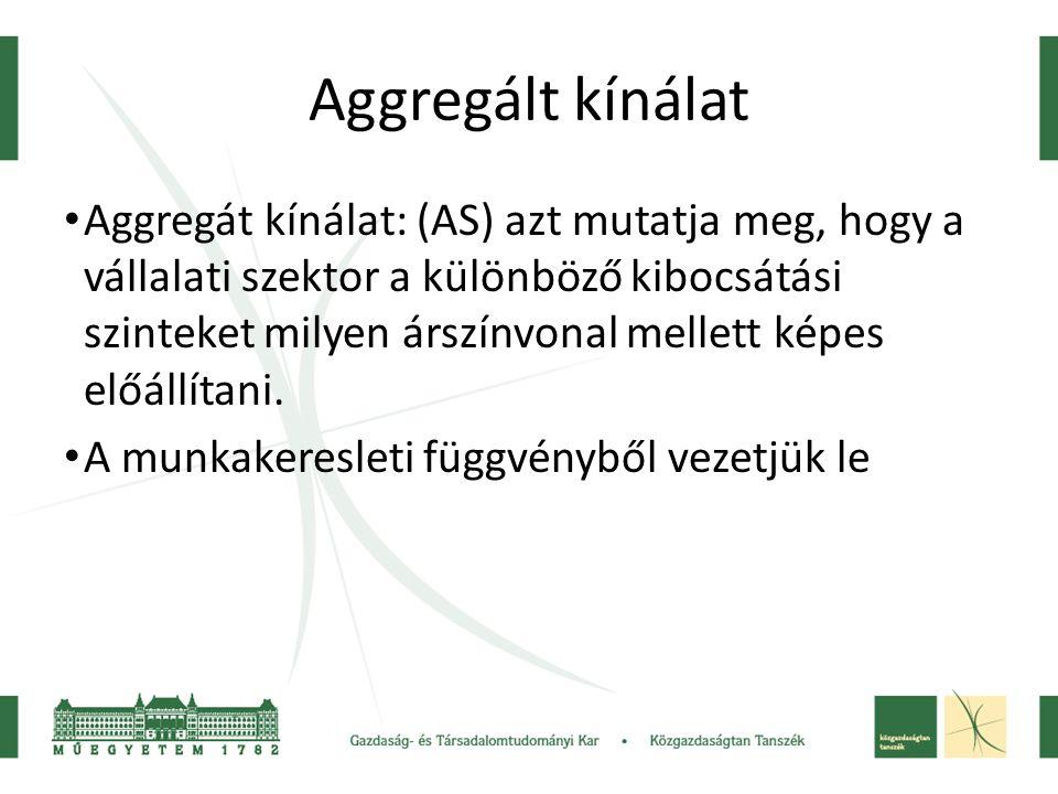 AS levezetése konstans munkakínálat esetén Az aggregát kínálati függvény felső szakasza függőleges, ha a munkakínálat konstans.