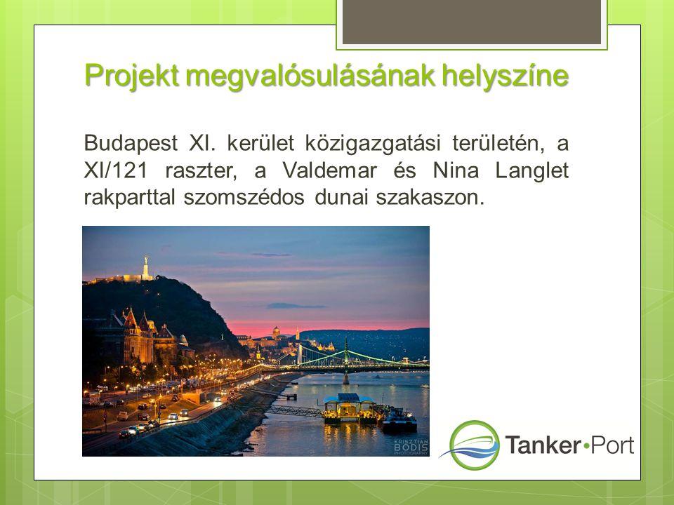 Projekt megvalósulásának helyszíne Budapest XI. kerület közigazgatási területén, a XI/121 raszter, a Valdemar és Nina Langlet rakparttal szomszédos du