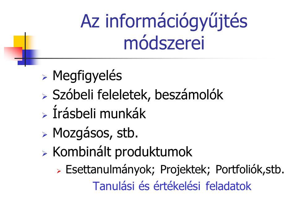 Az információgyűjtés módszerei  Megfigyelés  Szóbeli feleletek, beszámolók  Írásbeli munkák  Mozgásos, stb.  Kombinált produktumok  Esettanulmán