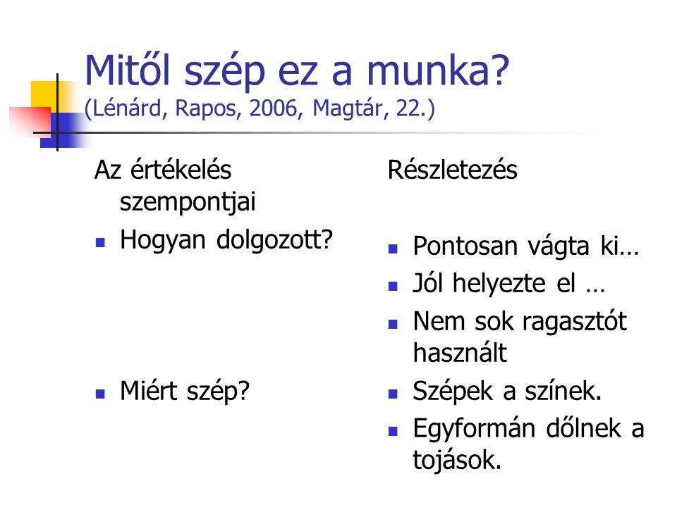 Mitől szép ez a munka? (Lénárd, Rapos, 2006, Magtár, 22.) Az értékelés szempontjai Hogyan dolgozott? Miért szép? Részletezés Pontosan vágta ki… Jól he