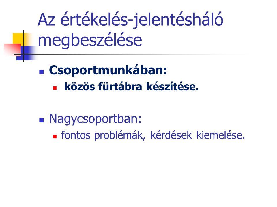 Az értékelés-jelentésháló megbeszélése Csoportmunkában: közös fürtábra készítése. Nagycsoportban: fontos problémák, kérdések kiemelése.