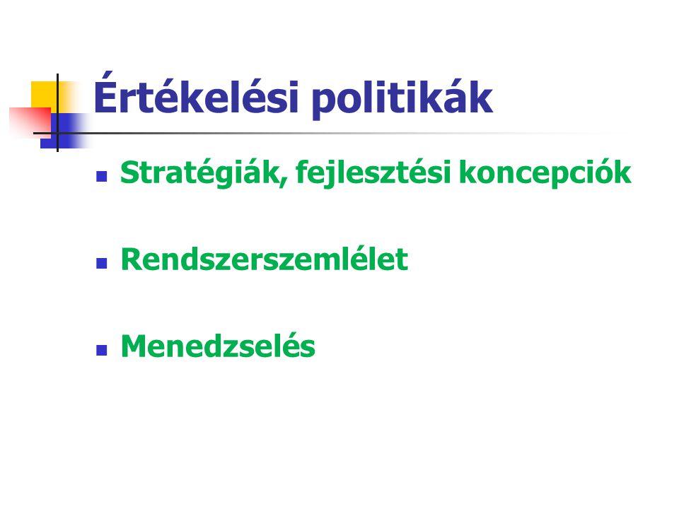 Értékelési politikák Stratégiák, fejlesztési koncepciók Rendszerszemlélet Menedzselés