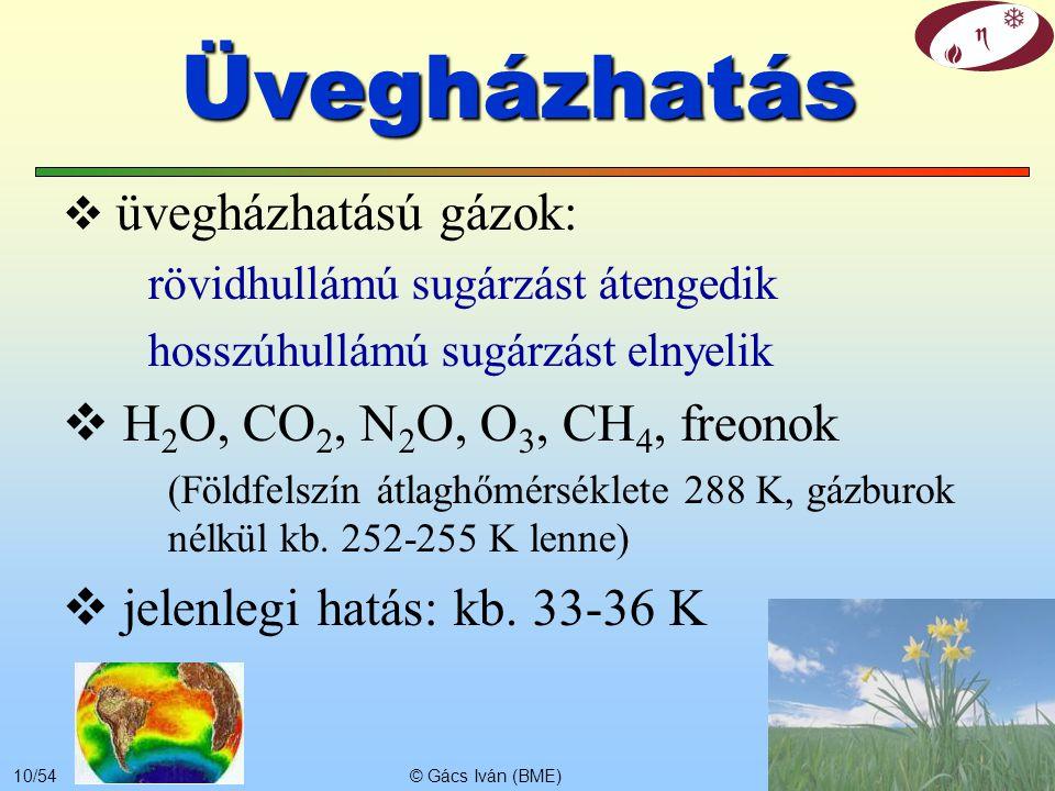 © Gács Iván (BME)9/54 Mítosz vagy valóság: Közeli globális felmelegedés Közkeletű vélekedés Alapja az egyes részleteiben jól ismert mechanizmus: –növe