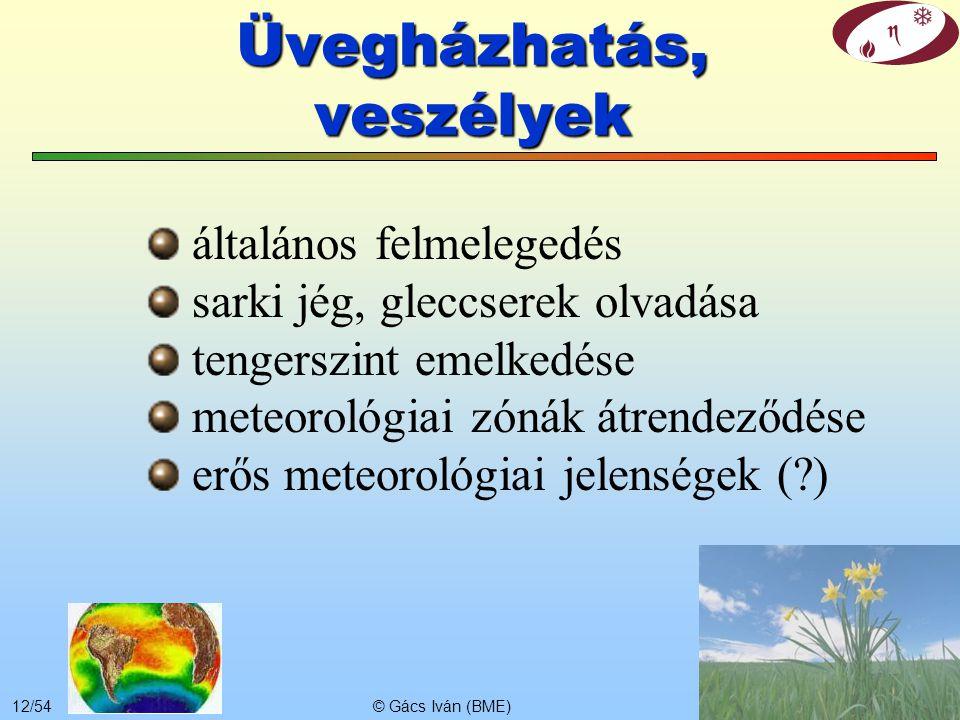 © Gács Iván (BME)11/54 Átlagos hőáramok a légkörben H 2 O ≈ 30°C Összesen ≈ 33-35°C CO 2 ≈ 2-3°C egyéb gázok ≈ 1-1,5°C