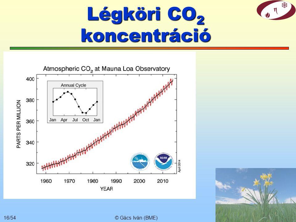 © Gács Iván (BME)15/54 A földi légkör CO 2 koncent- rációjának és hőmérsékletének változása Kétség: Ez a 35…40 év nem illik bele a trendbe