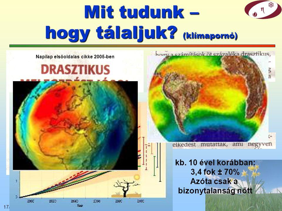 © Gács Iván (BME)16/54 Légköri CO 2 koncentráció
