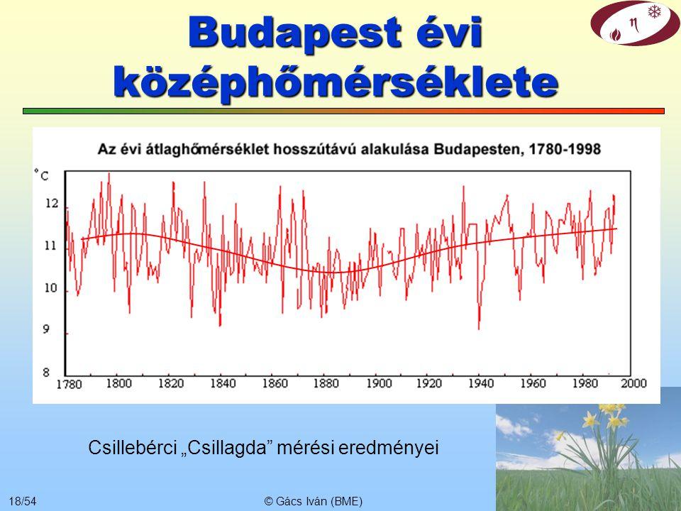 © Gács Iván (BME)17/54 Mit tudunk – hogy tálaljuk? (klímapornó) 95% a valószínűsége, hogy a melegedés kevesebb 8 foknál és a legvalószínűbb érték? kb.