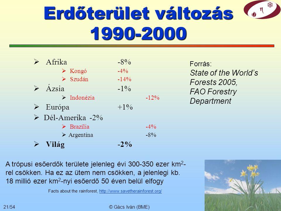 © Gács Iván (BME)20/54 Esőerdők területének csökkenése (kb. 2005) 6% 4%