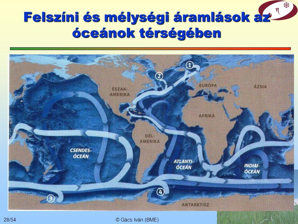 © Gács Iván (BME)27/54 2. teória: a hőmérséklet az ok Broecker-conveyor: felszíni áramlás: Indiai Óceánról Afrikát megkerülve, Közép-Amerikát érintve
