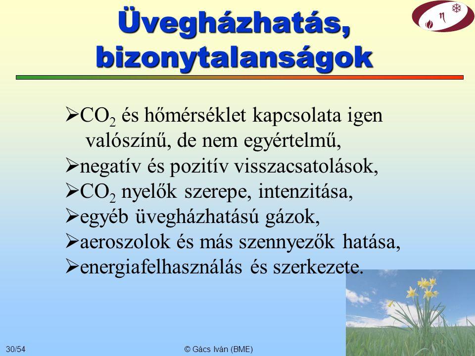 © Gács Iván (BME)29/54 Broecker-conveyor elmélet Ciklikusság: Arktisz jege a hőszállítás miatt olvad, majd elfogy, a lesüllyedés elmarad, a konvejor l
