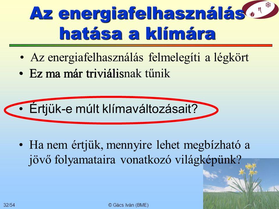 © Gács Iván (BME)31/54