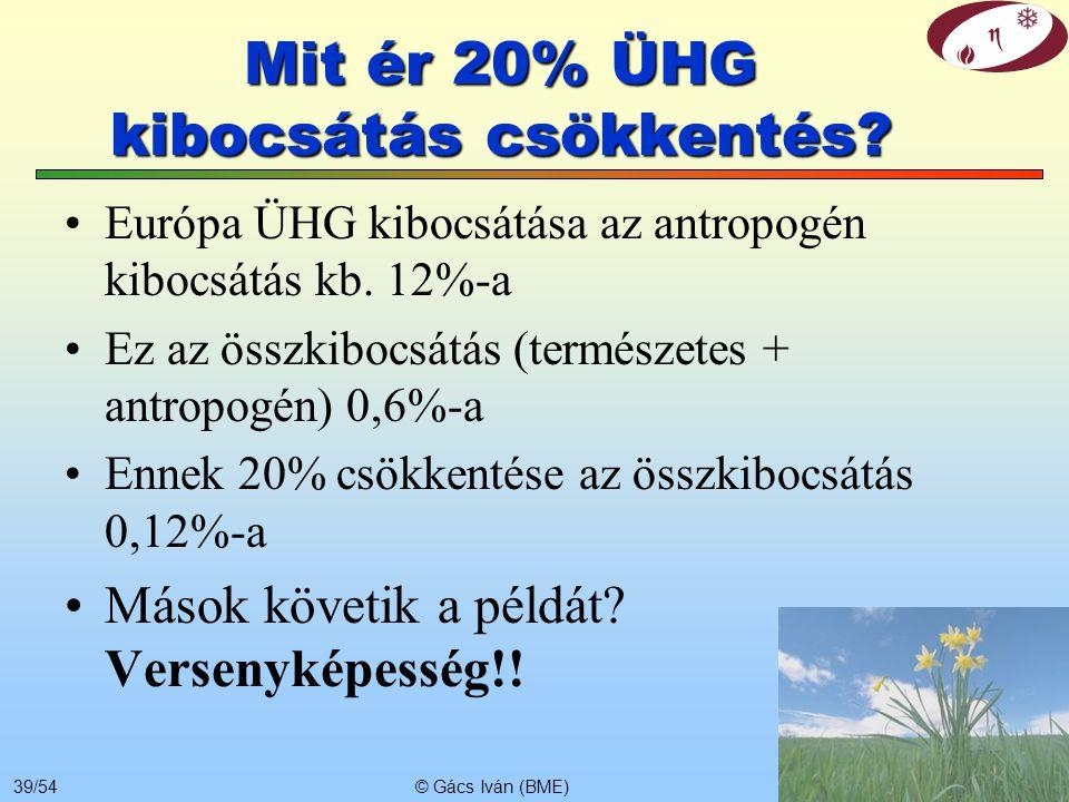 © Gács Iván (BME)38/54 Kibocsátás csökkentés – de hogyan EU 3 * 20 + 10% célkitűzése 2020-ra: –20% energiahatékonyság növelés (megtakarítás) –20% ÜHG