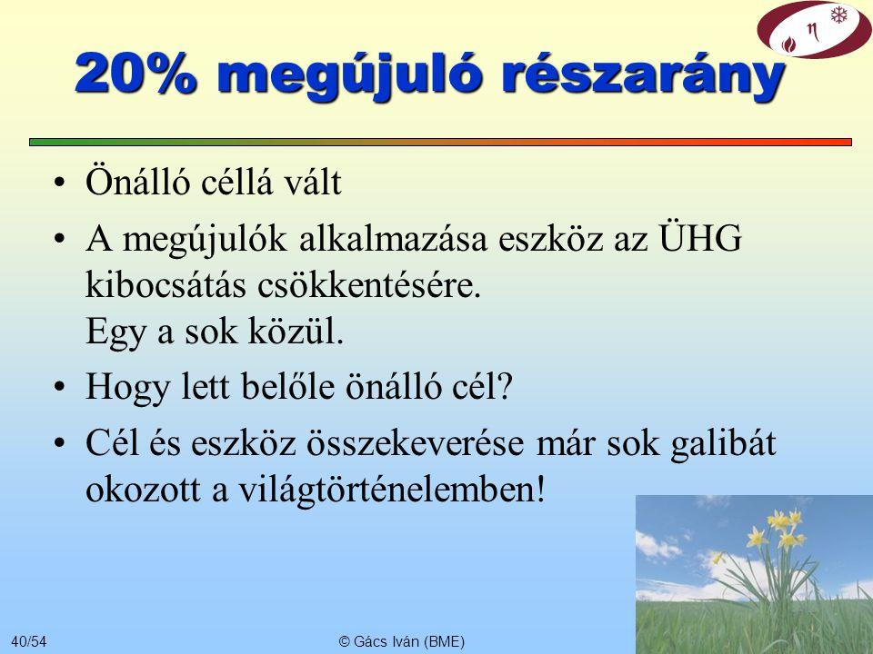 © Gács Iván (BME)39/54 Mit ér 20% ÜHG kibocsátás csökkentés? Európa ÜHG kibocsátása az antropogén kibocsátás kb. 12%-a Ez az összkibocsátás (természet