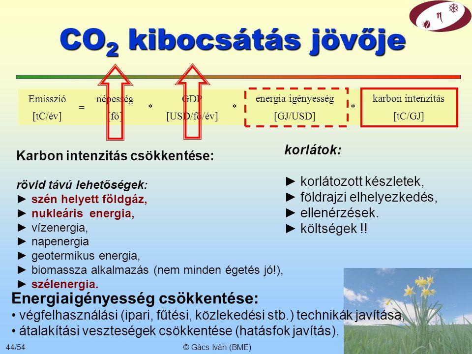 © Gács Iván (BME)43/54 Egy hazai vélemény Kovács Pál államtitkár (NFM) a világ energiafelhasználási igénye 2050-ig nőni fog, az energiahordozó-struktú