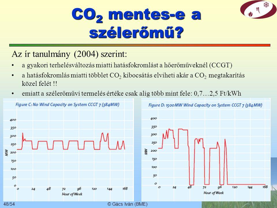 © Gács Iván (BME)47/54 CO 2 csökkentés költsége: szélerőmű Beruházási támogatás: 300 eFt/kW 30%-a: 90 eFt/kW – 13 500 Ft/év/kW (15%/év annuitással) –