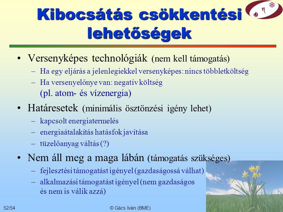 © Gács Iván (BME)51/54 Széndioxid kivonás füstgázból erőművi többletköltség (CO 2 kivonás) 20…40 EUR/t szállítás 1…10 EUR/t (erősen távolságfüggő) elh