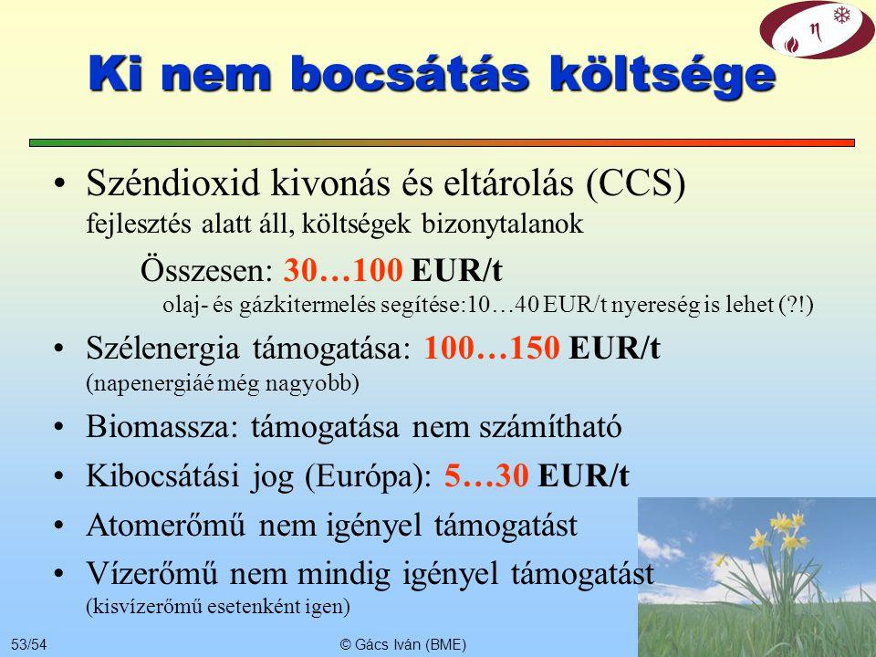 © Gács Iván (BME)52/54 Kibocsátás csökkentési lehetőségek Versenyképes technológiák (nem kell támogatás) –Ha egy eljárás a jelenlegiekkel versenyképes