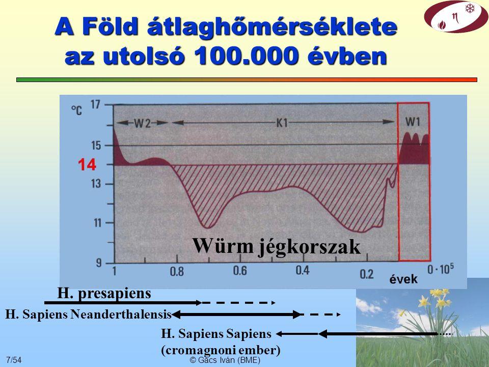 © Gács Iván (BME)6/54 A Föld átlaghőmérséklete az utolsó 1 millió évben Riss Würm Homo erectus H. erectus paleohungaricus (Vértesszőlős) H. presapiens