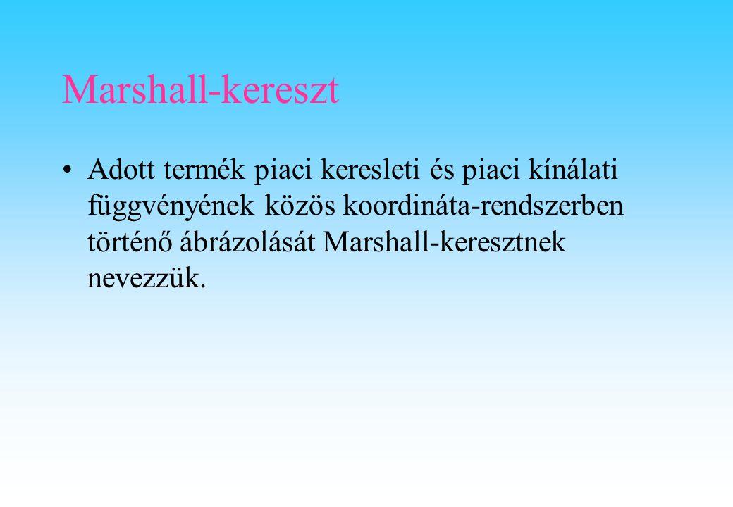 Marshall-kereszt Adott termék piaci keresleti és piaci kínálati függvényének közös koordináta-rendszerben történő ábrázolását Marshall-keresztnek nevezzük.