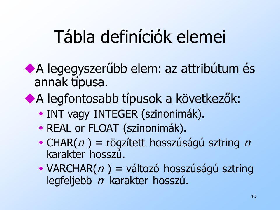 40 Tábla definíciók elemei uA legegyszerűbb elem: az attribútum és annak típusa. uA legfontosabb típusok a következők: wINT vagy INTEGER (szinonimák).