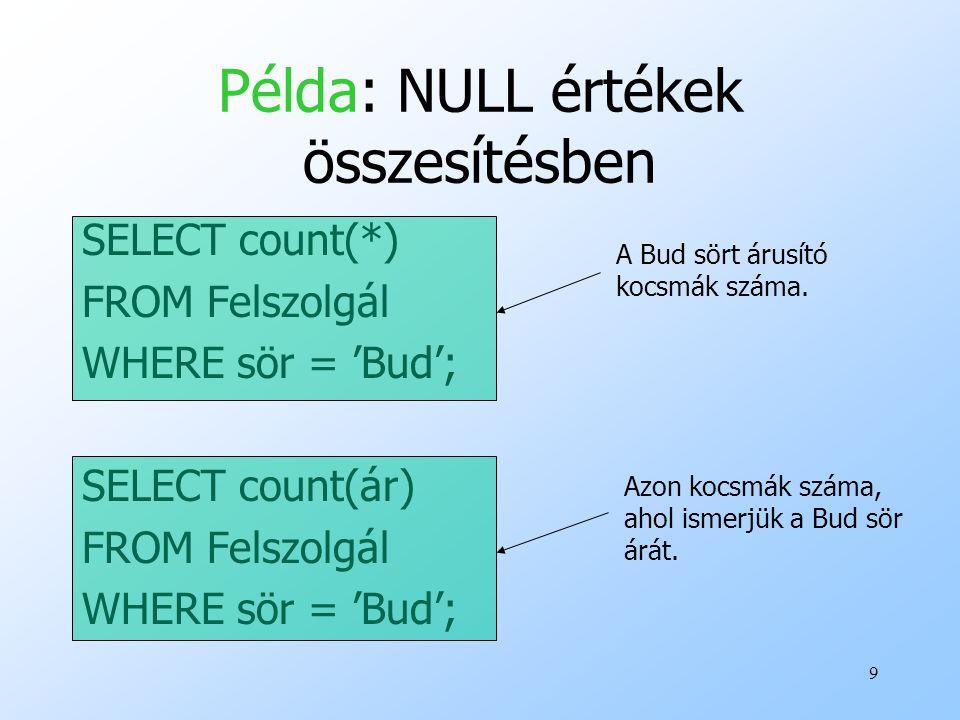 9 Példa: NULL értékek összesítésben SELECT count(*) FROM Felszolgál WHERE sör = 'Bud'; SELECT count(ár) FROM Felszolgál WHERE sör = 'Bud'; A Bud sört