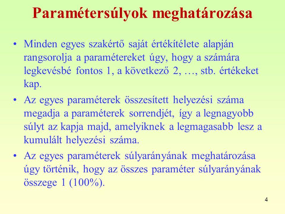 Paramétersúlyok meghatározása Minden egyes szakértő saját értékítélete alapján rangsorolja a paramétereket úgy, hogy a számára legkevésbé fontos 1, a következő 2, …, stb.