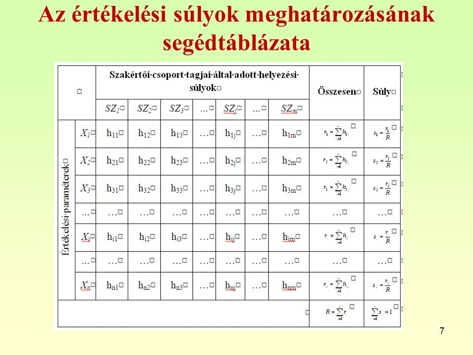 Az értékelési súlyok meghatározásának segédtáblázata 7