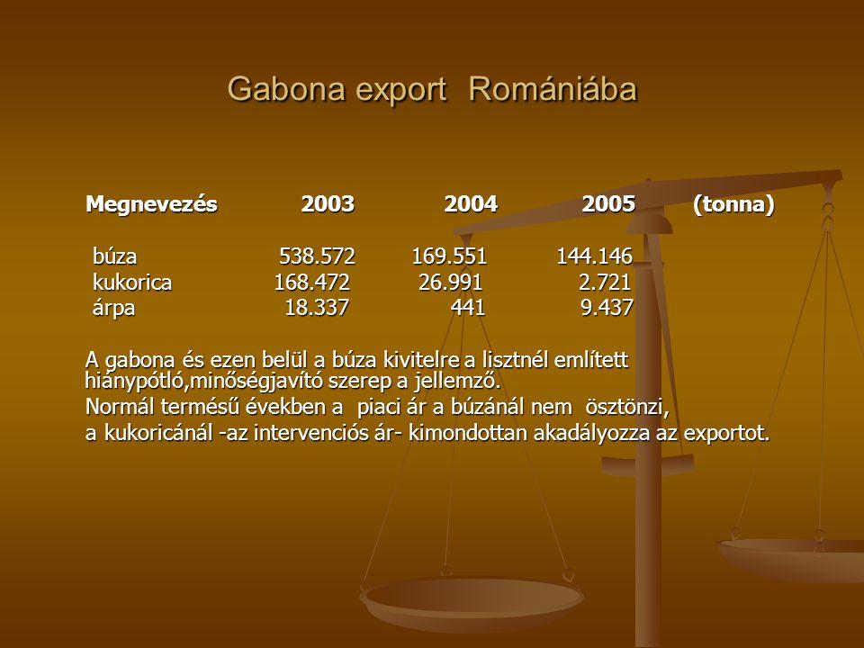 Gabona export Romániába Megnevezés 2003 2004 2005 (tonna) Megnevezés 2003 2004 2005 (tonna) búza 538.572 169.551 144.146 búza 538.572 169.551 144.146 kukorica 168.472 26.991 2.721 kukorica 168.472 26.991 2.721 árpa 18.337 441 9.437 árpa 18.337 441 9.437 A gabona és ezen belül a búza kivitelre a lisztnél említett hiánypótló,minőségjavító szerep a jellemző.