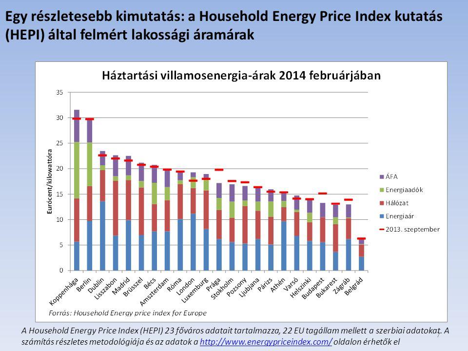 7 Egy részletesebb kimutatás: a Household Energy Price Index kutatás (HEPI) által felmért lakossági áramárak A Household Energy Price Index (HEPI) 23