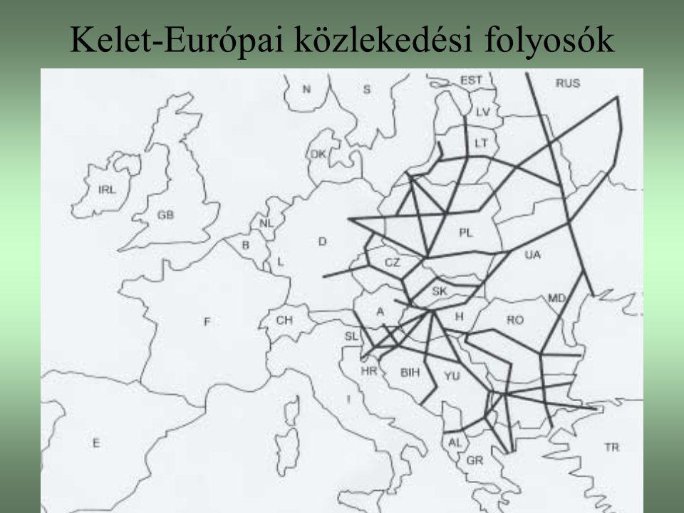 Kelet-Európai közlekedési folyosók