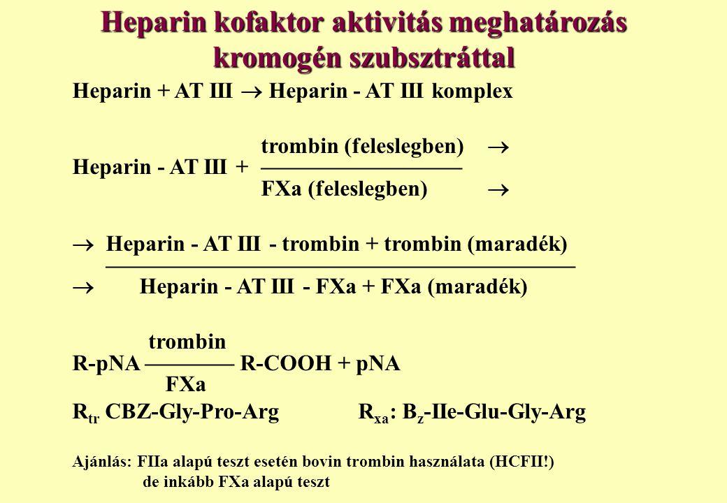 Heparin kofaktor aktivitás meghatározás kromogén szubsztráttal Heparin + AT III  Heparin - AT III komplex trombin (feleslegben)  Heparin - AT III +