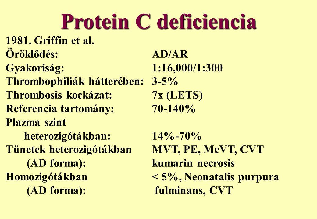 1981. Griffin et al. Öröklődés: AD/AR Gyakoriság:1:16,000/1:300 Thrombophiliák hátterében:3-5% Thrombosis kockázat:7x (LETS) Referencia tartomány:70-1